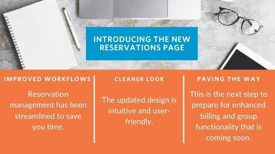 desk with text overlay saying 'introducing the new reservations page, highlighting improved workflows, cleaner look, and paving the way for future updates'